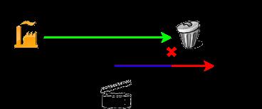 pao diagram 1