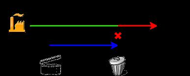 pao diagram 2